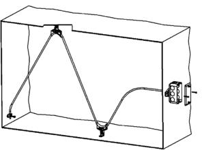 Horizontal Stratification - Three Pass Angled Installation