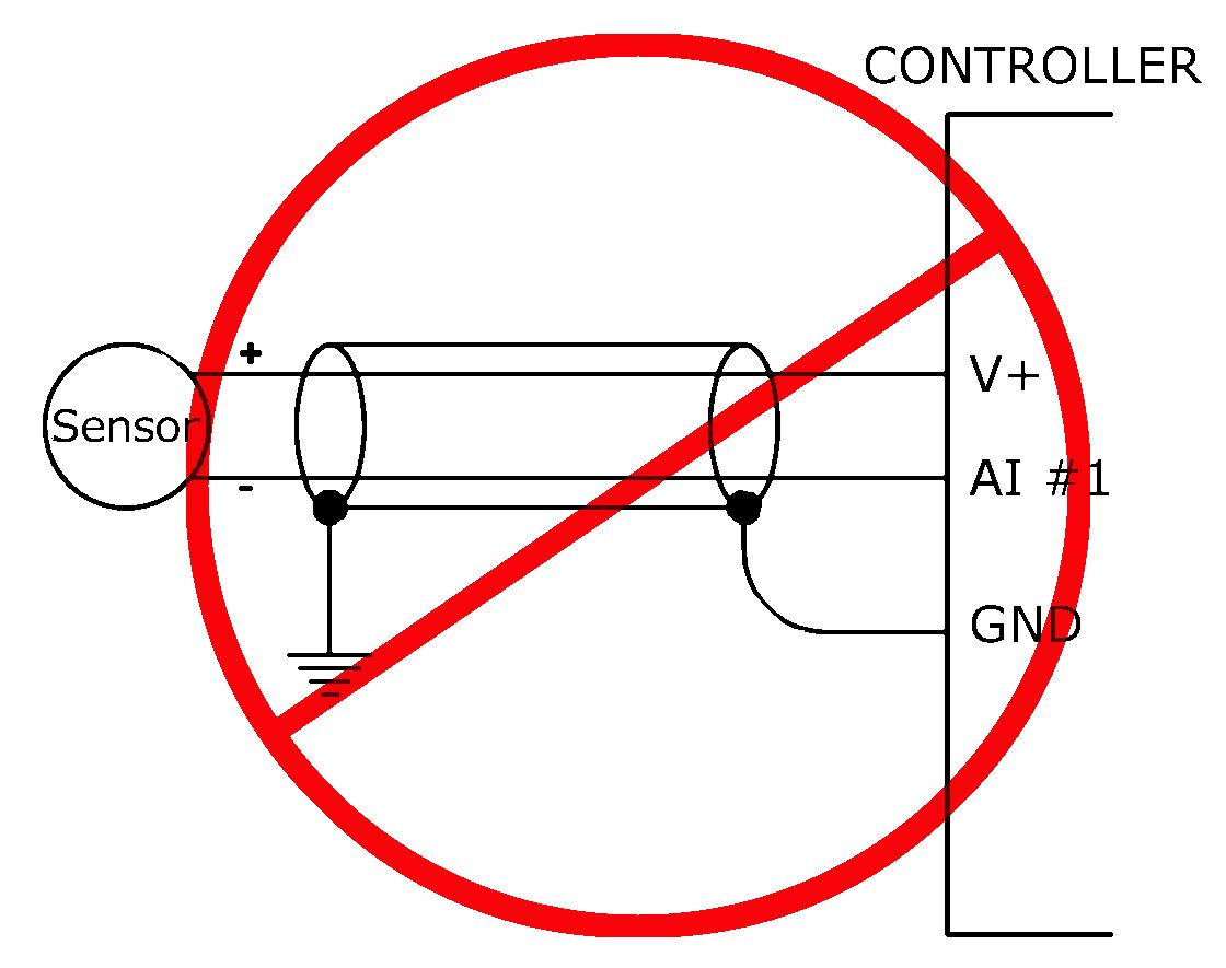 Avoiding Ground Loops - Application Note - BAPI