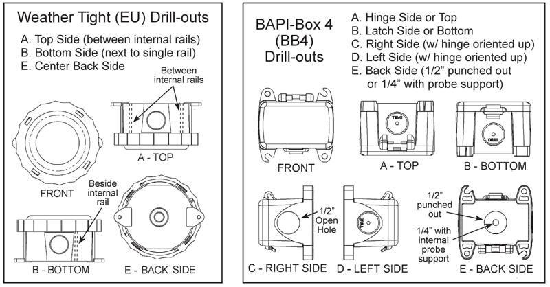 BAPI-Box 4 and EU Drillouts