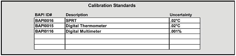 Calibration Certification 3