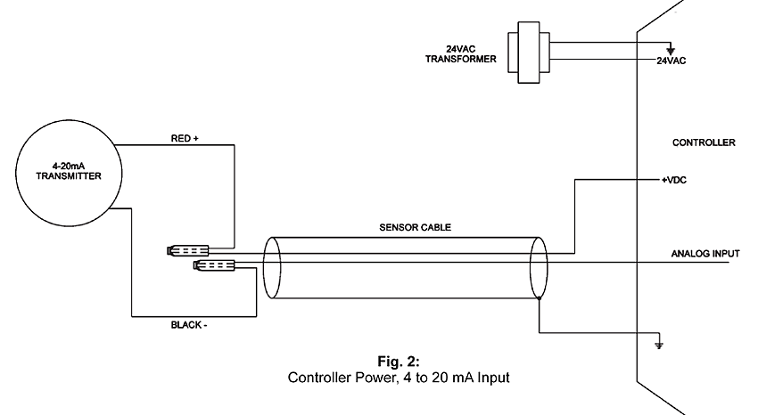 4 to 20 ma current loop configurations application note bapi external power 4 20 ma input
