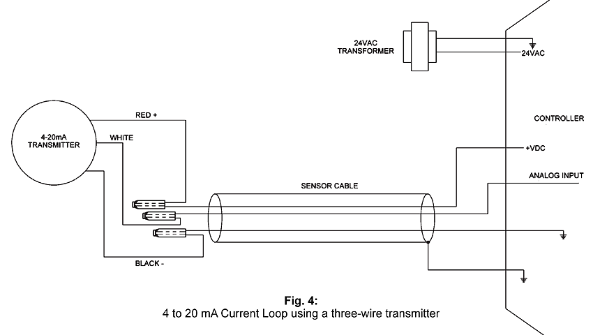 4 to 20 mA Current Loop Configurations Application Note BAPI – Loop Powered Wiring Diagram