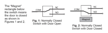DMA Switch Status Diagram