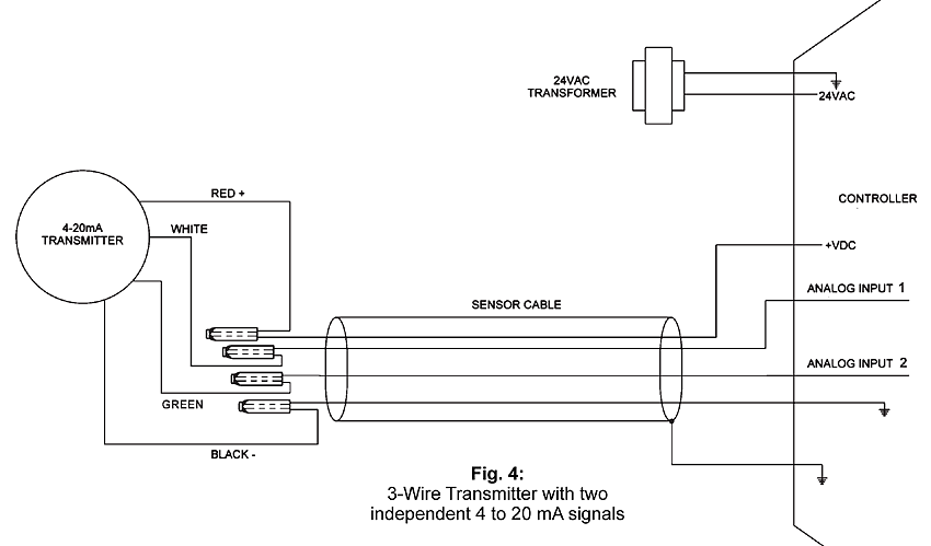 Designing 4 To 20 Ma Current Loops Application Note Bapi