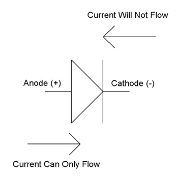 Understanding Full And Half Wave Power Supplies Application Note