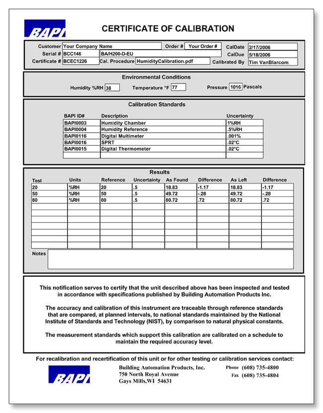 Humidity Transmitter NIST Traceable Certificate of ...