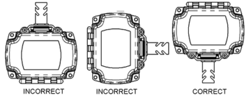 Proper orientation of the BAPI-Box enclosure
