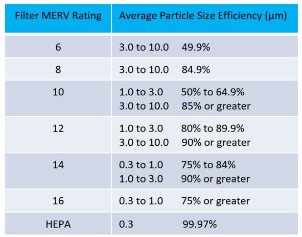 Particulate Matter Chart 2