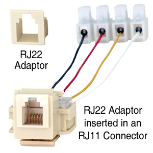 RJ22 Connector