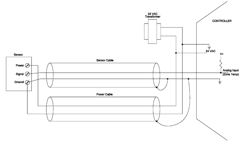 Understanding Noise From Ac Power Application Note Bapi
