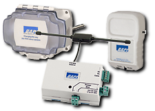 418 MHz Wireless System
