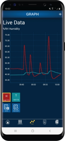 Blu-Test app graph screen
