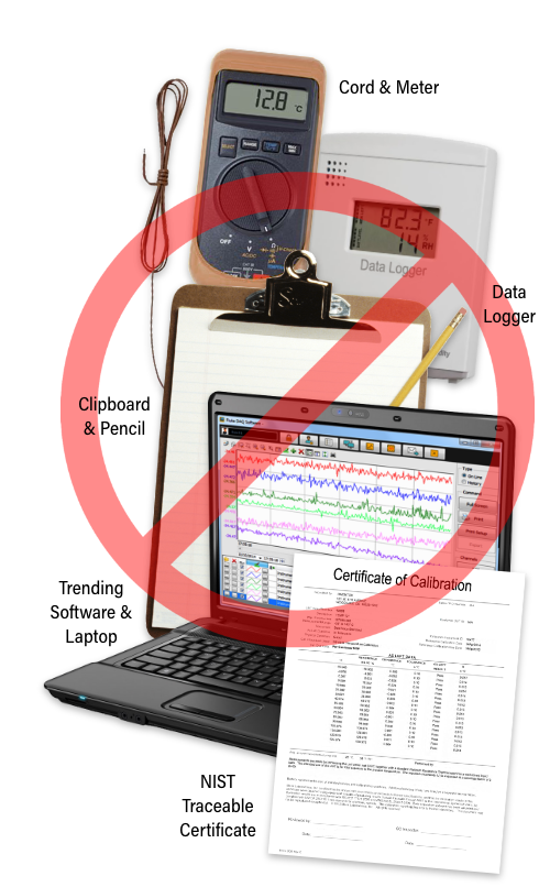 cord and meter, data logger, clipboard and pencil, trending software running on a laptop, and certificate of calibration